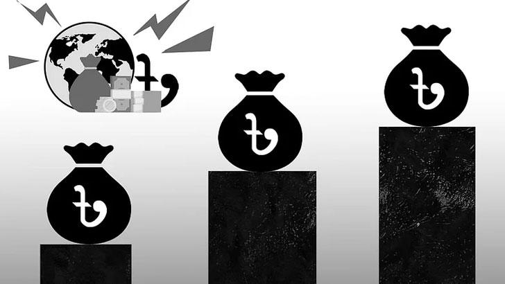 করোনাকালীন অর্থনীতি